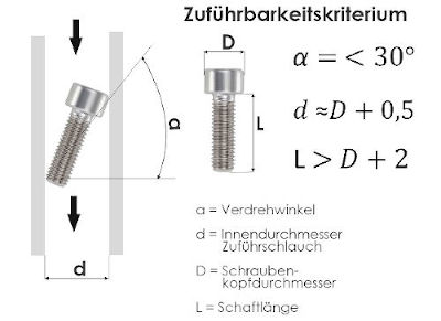 Schraubenzuführung Zublastechnik Zuführbarkeit Schrauben