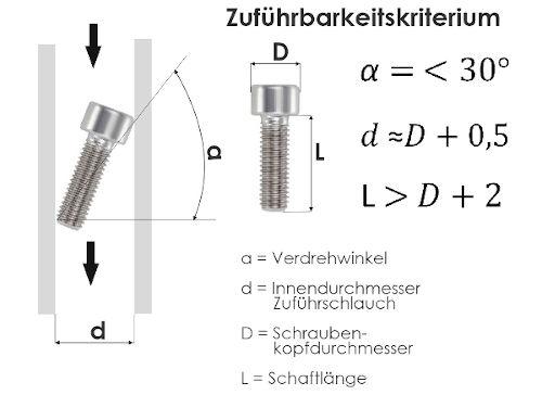 Schraubenzuführung-Zublastechnik-Zufuehrbarkeit-Schrauben